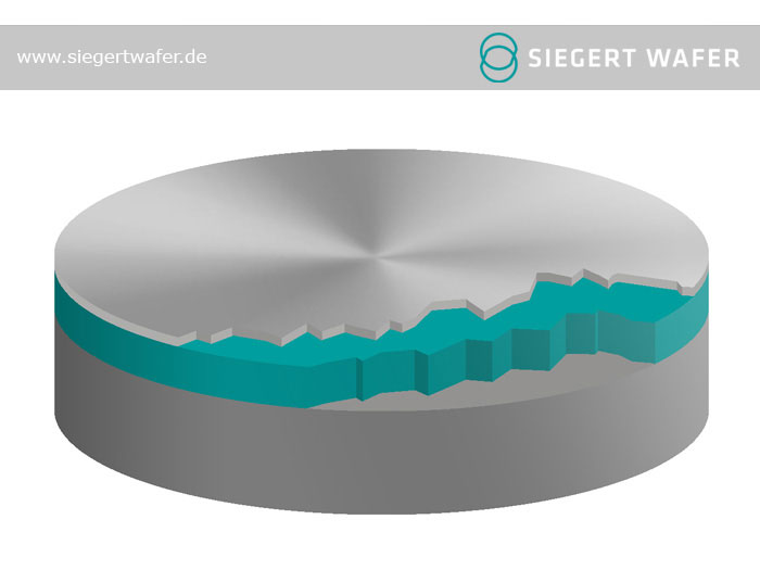 SOI Wafer SOI-Wafers